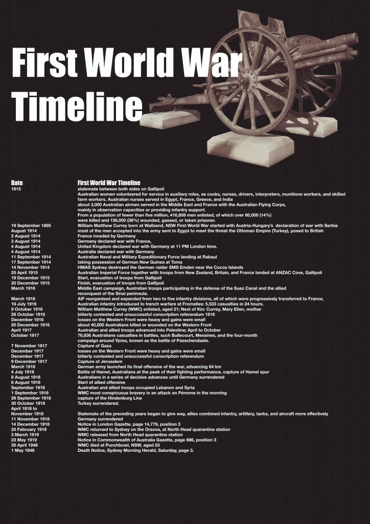 WW1_HistoryweekA2_outines-5